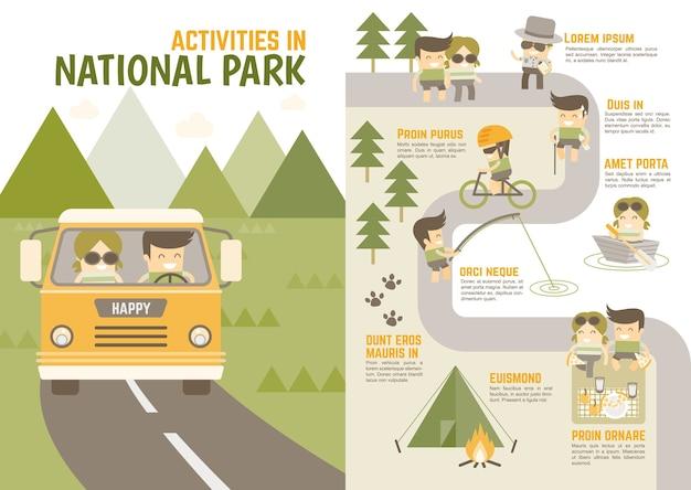 Dingen om te doen in nationaal park