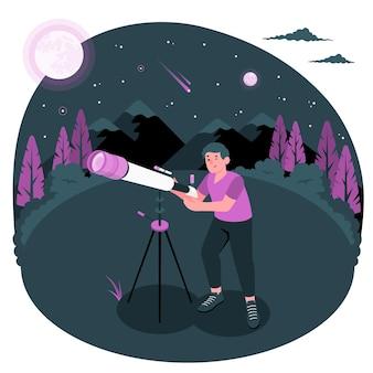 Discovery concept illustratie