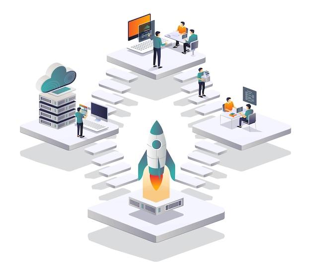Discussiewebontwikkelingsteam en cloudserver