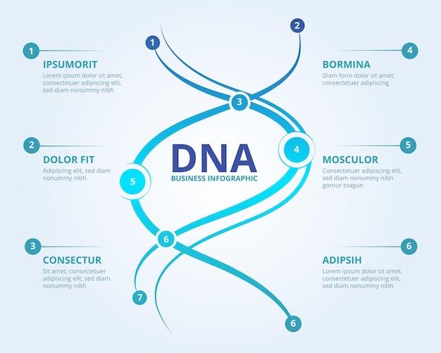 Dna-infographics. spiraalvormig menselijk biologiestructuur medisch wetenschappelijk concept met plaats voor uw tekst.