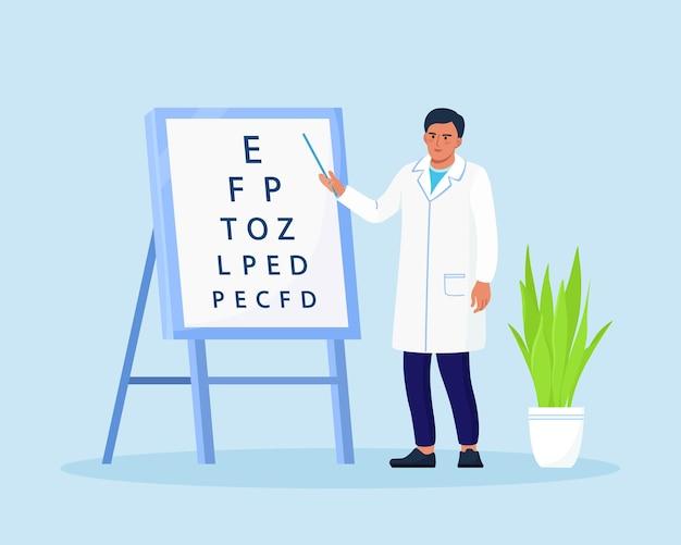 Dokter oftalmoloog staat in de buurt van de oogtestkaart en wijst naar het bord. oogheelkundige diagnostiek, visie controleren. oogarts check-up gezichtsvermogen. visiecorrectie, optometrie. afspraak oogkliniek