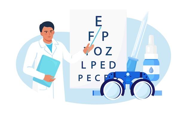 Dokter oftalmoloog staat in de buurt van eye test chart. oogheelkundige diagnostiek, visie controleren. oogarts check-up gezichtsvermogen en het kiezen van een bril. visiecorrectie, optometrie