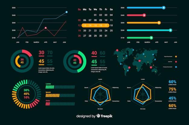Donker dashboard met grafieken ontwikkeling