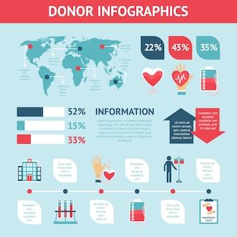 Donor infographic set