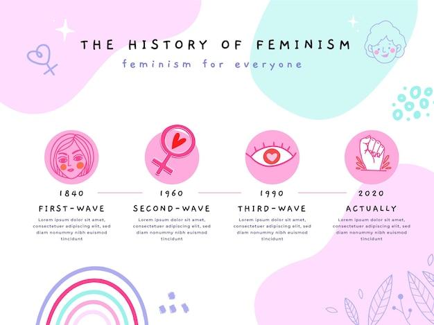 Doodle kleurrijke vrouwendag tijdlijn