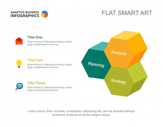 Drie elementen planning processchema-sjabloon voor de presentatie.