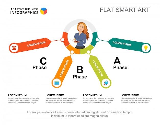 Drie fasen proces grafieksjabloon voor presentatie