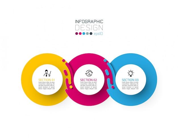 Drie harmonieuze cirkelinfographics.