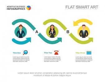 Drie opties voor werknemers verwerken grafieksjabloon voor presentatie.