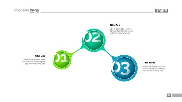 Drie stappen strategie schuifmalplaatje