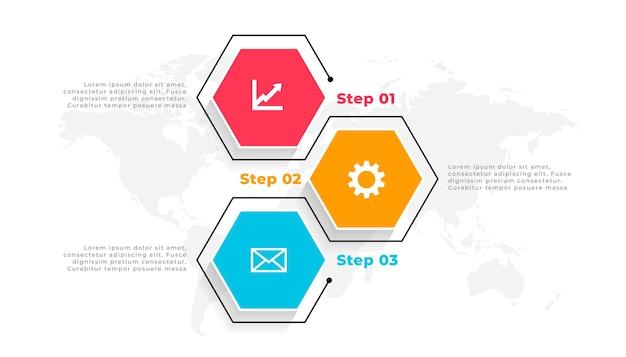 Drie stappen zeshoekig infographic sjabloonontwerp