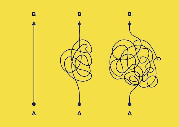 Drie wegen, gemakkelijk gemiddeld moeilijk van punt a tot bzakelijke metafoor chaos en eenvoudig zoeken