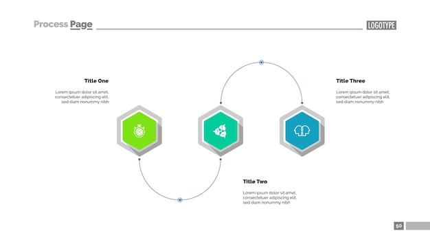 Driemalplaatje met drie stappen diagram