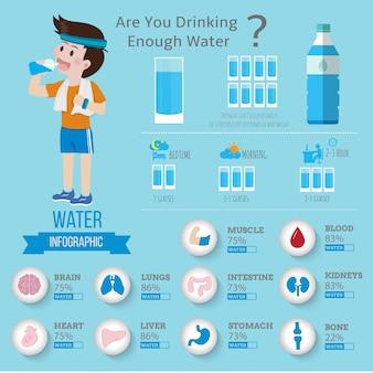 Drinkwater voor gezondheid infographics.