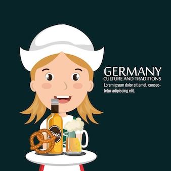 Duits cultuurontwerp