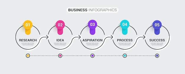 Dunne lijn infographic sjabloon met 5 stappen.