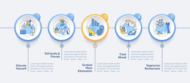 Duurzaam dieet infographic sjabloon