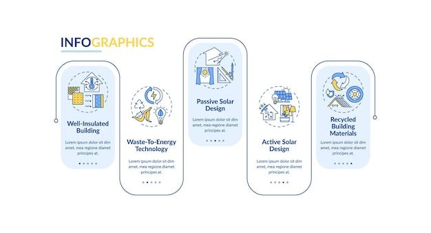 Duurzame architectuur infographic sjabloon illustratie