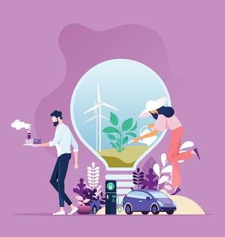 Duurzame ontwikkeling van de industrie met milieu
