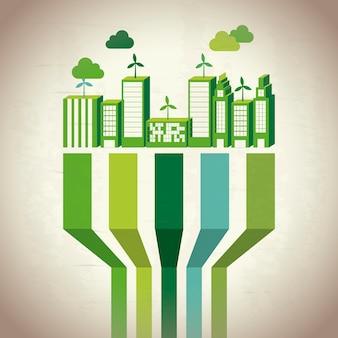 Duurzame ontwikkeling van de industrie