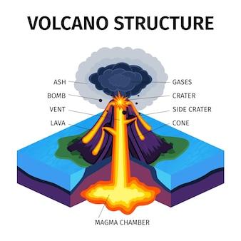 Dwarsdoorsnede van vulkaan isometrisch diagram