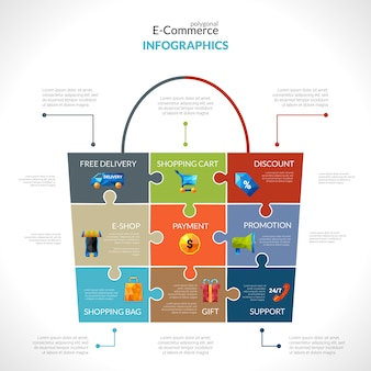 E-commerce veelhoekige infographics