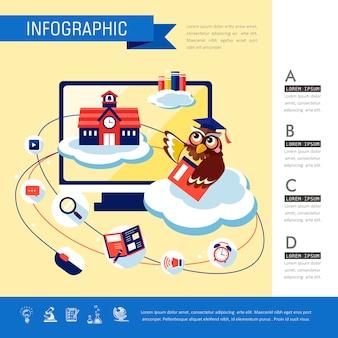 E-learning concept plat ontwerp met apparaten en boeken