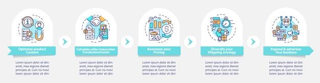 E-marktplaats succes vector infographic sjabloon. optimaliseer ontwerpelementen voor inhoudspresentaties. datavisualisatie in 5 stappen. proces tijdlijn info grafiek. workflowlay-out met lijnpictogrammen