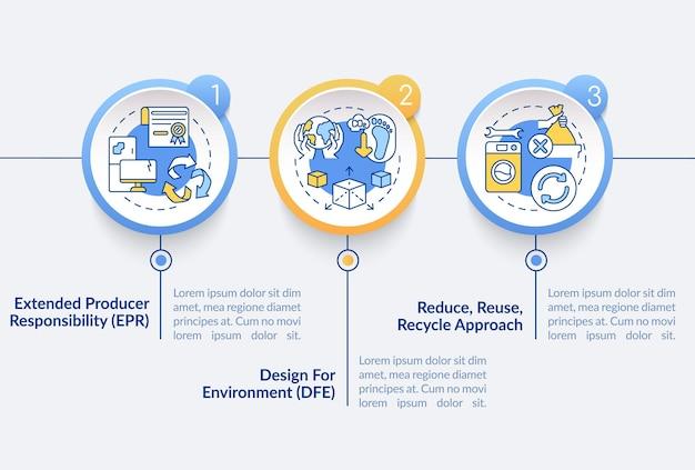E-trash vermindering strategieën vector infographic sjabloon. producentenaansprakelijkheid presentatie ontwerpelementen. datavisualisatie met 3 stappen. proces tijdlijn grafiek. workflowlay-out met lineaire pictogrammen