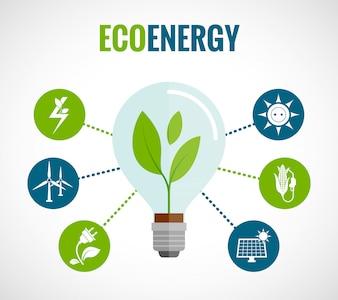 Eco-energie plat pictogrammen samenstelling poster