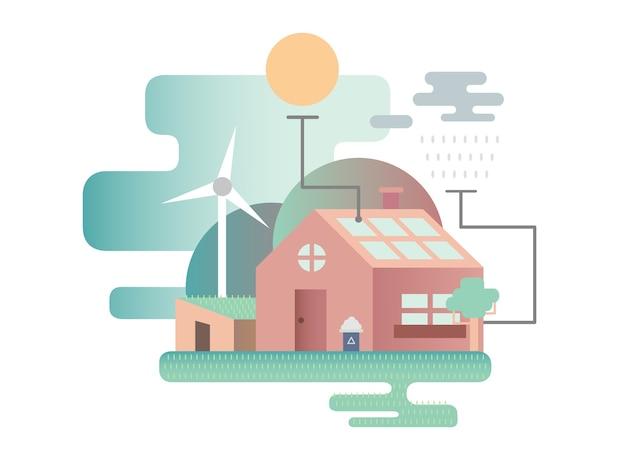 Eco huis plat ontwerp