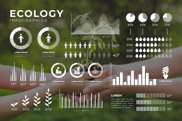 Ecologie infographic met foto