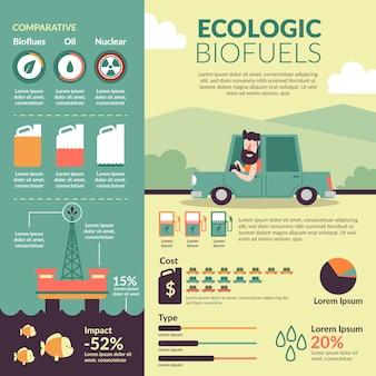 Ecologie infographic met vintage kleuren