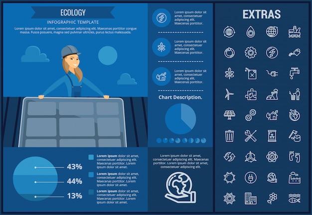 Ecologie infographic sjabloon, elementen en pictogrammen