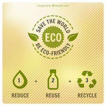 Ecologie infographic