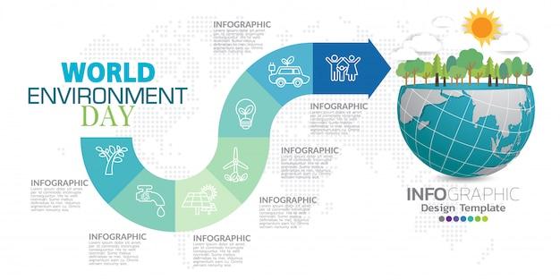 Ecologieconcept met groene stad. wereld milieu concept.