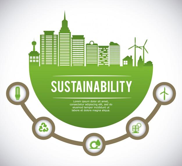 Ecologische duurzaamheid