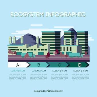 Ecosysteem infographics ontwerp