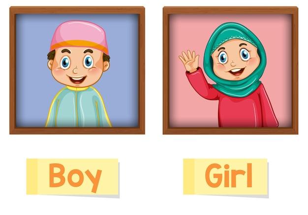 Educatieve engelse woordkaart van jongen en meisje