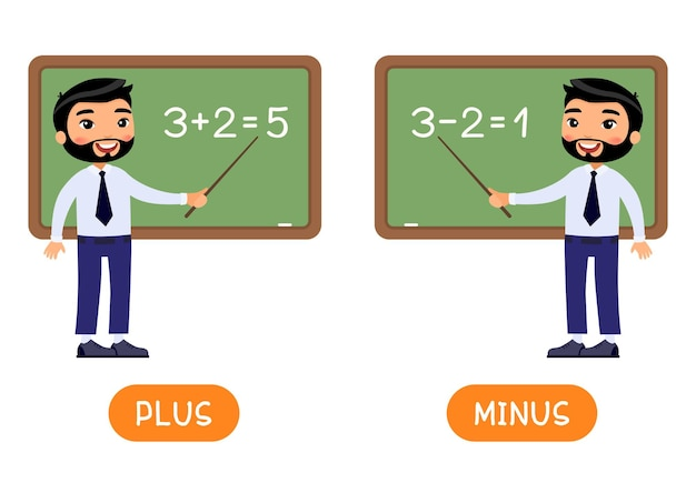 Educatieve woordkaart met tegenstellingen plus en minus illustratie