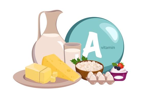 Een bron van vitamine a, calcium en eiwit. collectie van boerderij zuivelproducten. diëet voeding. gezonde levensstijl. de samenstelling van de producten. vector illustratie