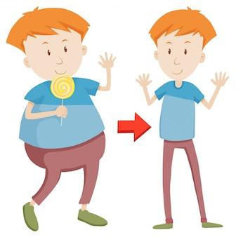 Een cartoon van dikke en slanke jongen