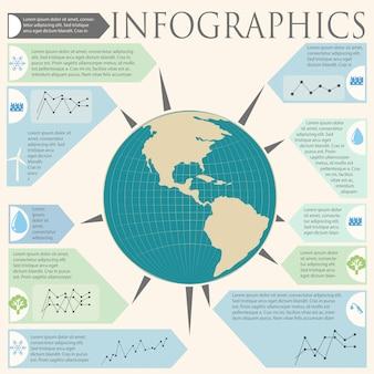 Een infografiek met een wereldbol