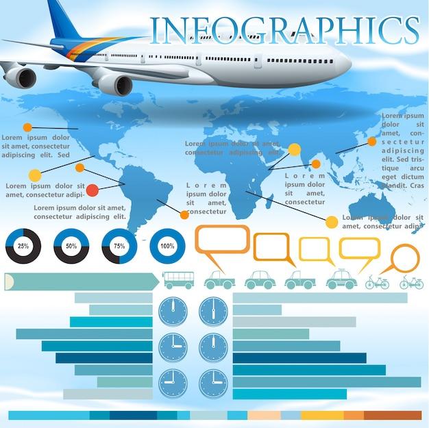 Een infographics met een vliegtuig