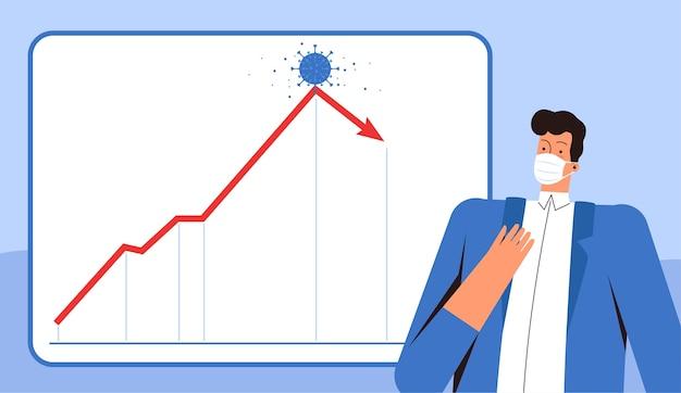 Een jonge zakenman met een medisch masker is geschokt door de ineenstorting van de wereldeconomie en de financiële crisis als gevolg van het coronavirus 2019-ncov. dalende voorraad grafiek.