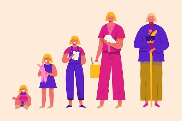 Een persoon in verschillende leeftijden met karakters