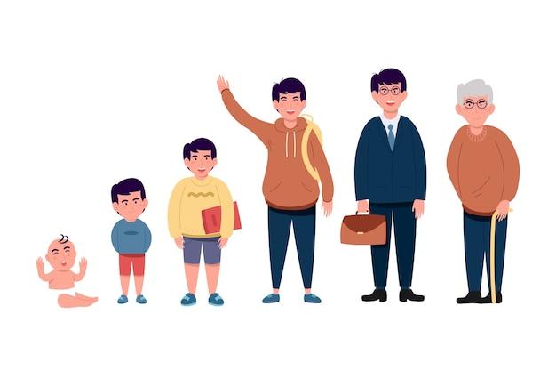 Een persoon in verschillende leeftijden