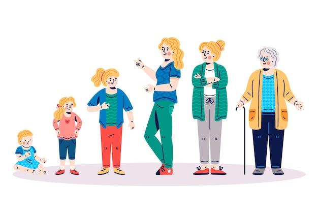 Een persoon in verschillende leeftijdenillustratie