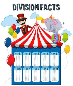 Een thema van het circus-thema van de math division facts