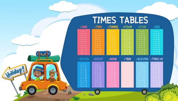 Een vakantiethema van math times tables